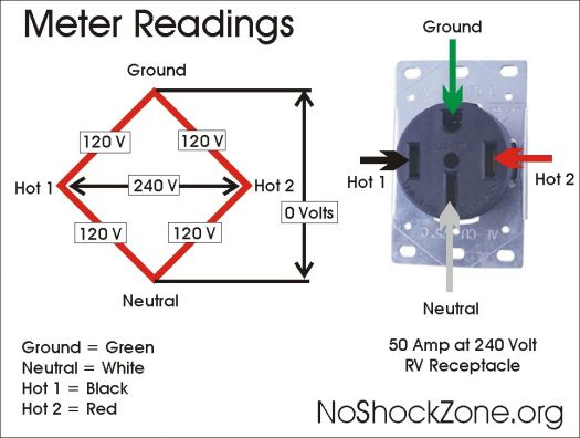 50a rv plug wiring diagram 120 volt  ceiling fan pull chain