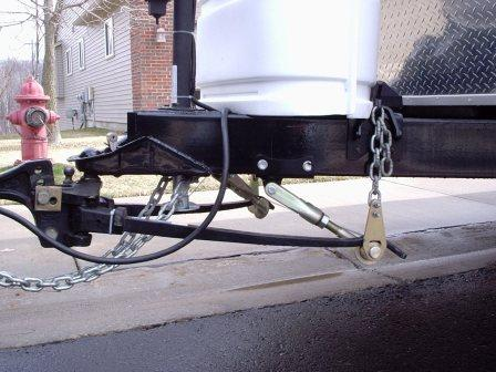 Reese Straight-Line Trunnion bar hitch - Jayco RV Owners Forum