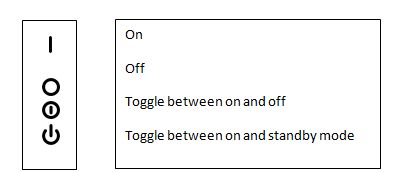 On And Off Switch Symbols