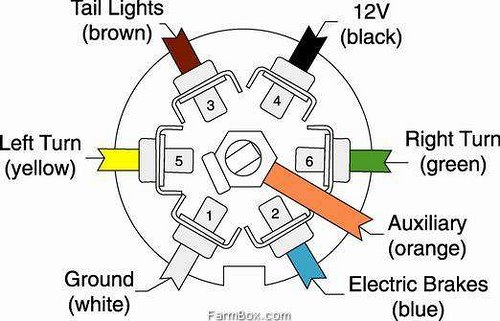 running lights while camped? - jayco rv owners forum 7 pin truck wiring diagram remove 7 pin truck wiring diagram gmc