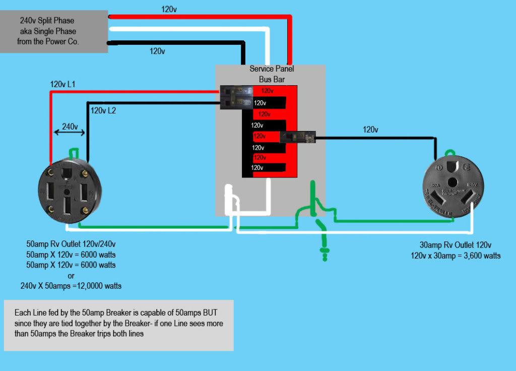 Cer Plug Wiring Home Basic Guide Diagram \u2022rhneedpixies: Camper Plug Wiring Diagram At Gmaili.net