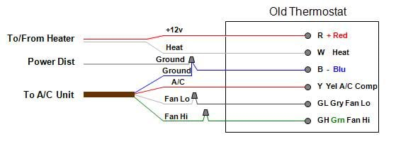 coleman mobile home gas furnace wiring diagram digital thermostat jayco rv owners forum coleman mach thermostat to furnace wiring diagram