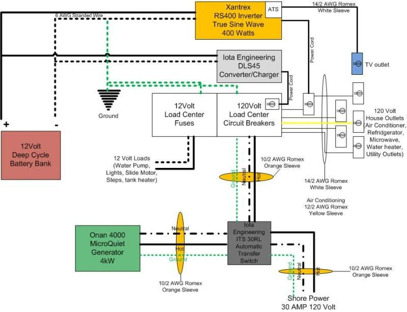 img_92825_0_37b61181f1b8631ad3e917a85c075070 re wiring for boondocking? jayco rv owners forum Basic Electrical Wiring Diagrams at edmiracle.co