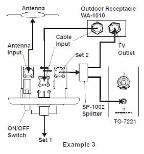 direct tv outside wiring diagram wiring diagram outside wiring for fios tv verizon munity