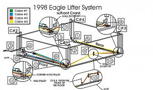 Diagram for 1998 Eagle SO lift system? - Jayco RV Owners Forum on