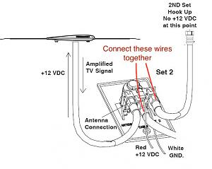 attachment Jayco Satellite Wiring Diagram on pop up camper lift system diagram, jayco owner's manual, jayco battery wiring, jayco connector diagram, jayco plumbing diagram, jayco pop-up wiring,