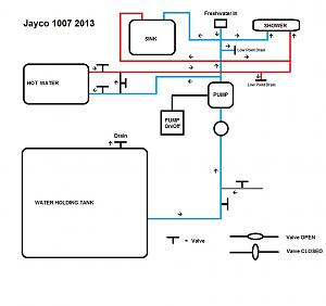 2013 Jayco 1007 Plumbing Diagram Jayco Rv Owners Forum