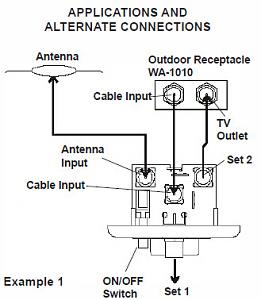 directv satellite tv wiring diagram tv wiring diagram jayco jay flight satellite with second tv - jayco rv owners forum #3