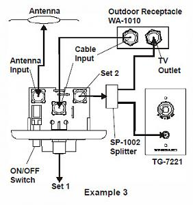 Tv Wiring Diagram Jayco Jay Flight - All Diagram Schematics on