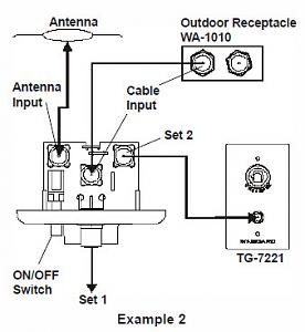Cable Wiring Diagram Rv Camper - Wiring Diagram Sheet on