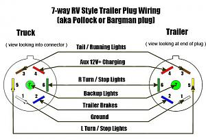 7 pin hitch wiring - jayco rv owners forum  jayco owners forums