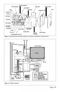 S Propane Gas Water Heaters moreover Wiring Diagram For 220 Volt Water Heater furthermore The Best Electric Cars 2017 besides Residential Gas Lines also Girard Tankless Water Heater Wiring Diagram. on wiring diagram for tankless electric water heater