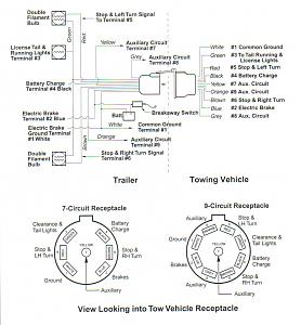 Furrion camera for Observation - Jayco RV Owners Forum on jayco air conditioning wiring diagram, pop up camper cable diagram, coleman camper wiring diagram, jayco wiring 6 square, pollak 7 pin wiring diagram, rv converter wiring diagram, jayco camper wiring diagram, trailer wiring diagram, navistar engine diagram, jayco electrical diagram, jayco pop-up wiring, pop up camper wiring diagram, dodge ram light wiring diagram, 99 ram 1500 fuel pump wiring diagram, jayco trailer wiring, 6 wire outlet diagram, pop up rv converter diagram, fifth wheel diagram, jayco connector diagram, starcraft camper wiring diagram,