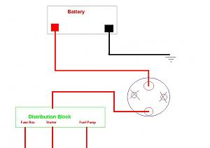 Battery Cut-Off Switch Wiring Diagram? - Jayco RV Owners Forum | Battery Disconnect Wiring Diagram |  | Jayco Owners Forums
