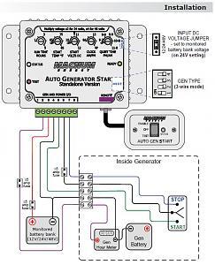 Magnum Ags Wiring Diagram