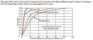 Charge Chart.JPG