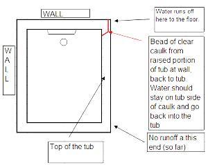 Tub Drip.jpg