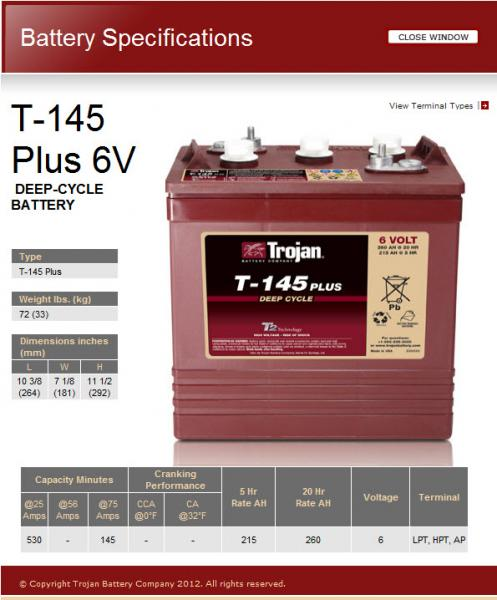 Trojan T 145 Battery Specifications