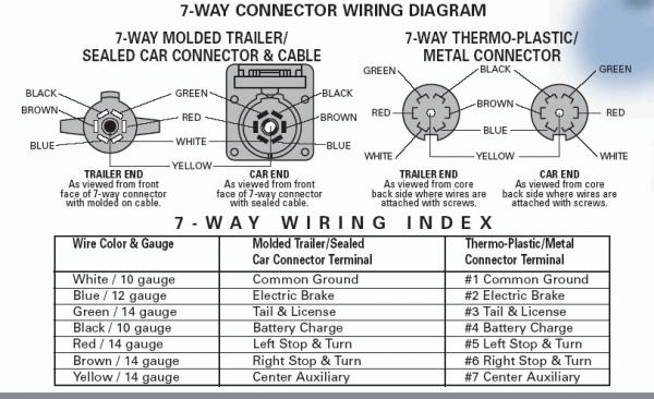 towsmart 4 way trailer wiring diagram 3 way trailer wiring diagram jayco rv owners forum - jmooney's album: various articles ...