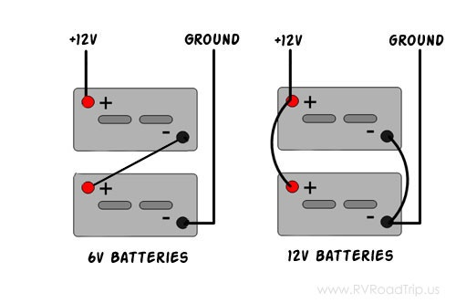 Battery wiring 6 & 12 volt configurations, Courtesy of JOF member and other internet source