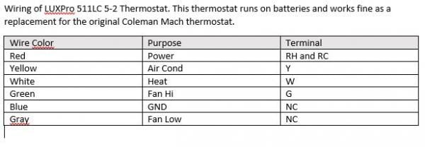 Wiring Diagram For Coleman Mach Thermostat from www.jaycoowners.com